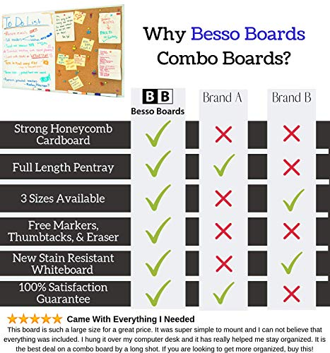 24 x 18 White Board and Cork Board Combination, Wall Mounted Magnetic Whiteboard Bulletin Board Combo Set for Home or Office as Vision or Message Board, Dry Erase Markers, Eraser, Magnets, Push Pins