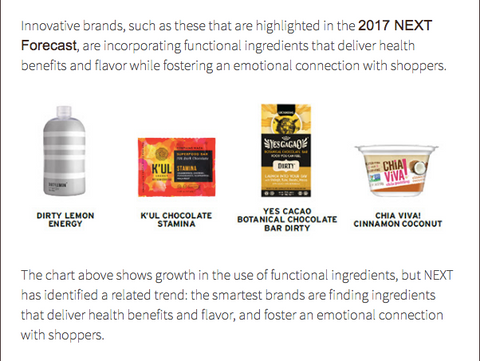 Yes Cacao Functional food innovator