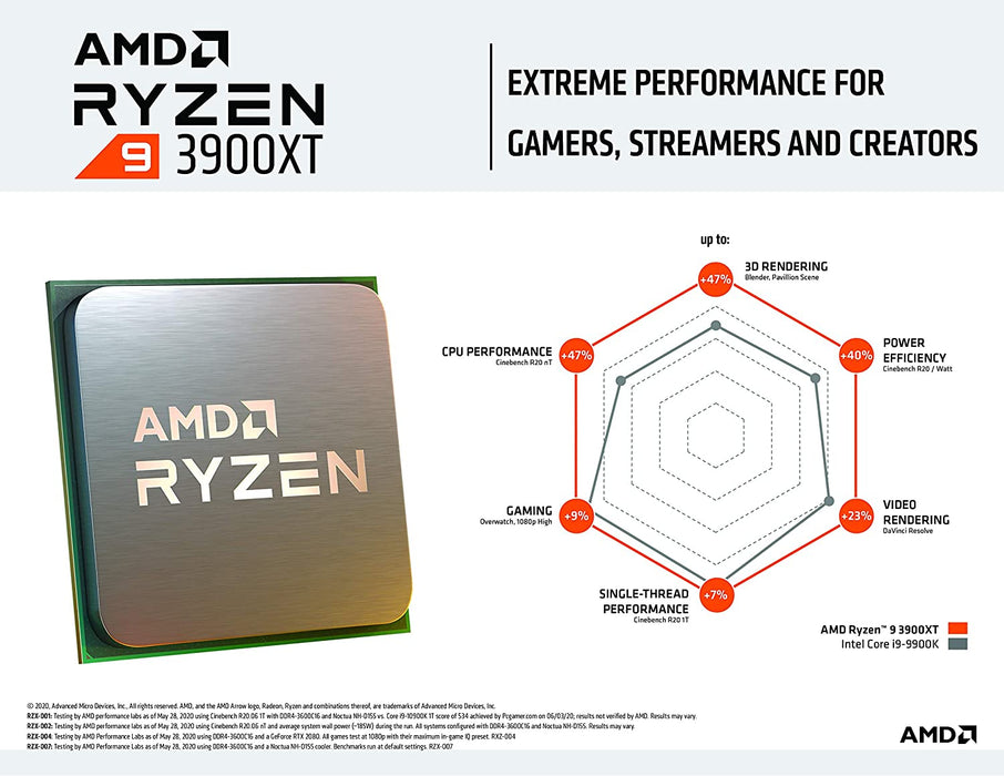 AMD Ryzen 9 3900XT 3.8GHz 12 Core AM4 Overclockable Processor