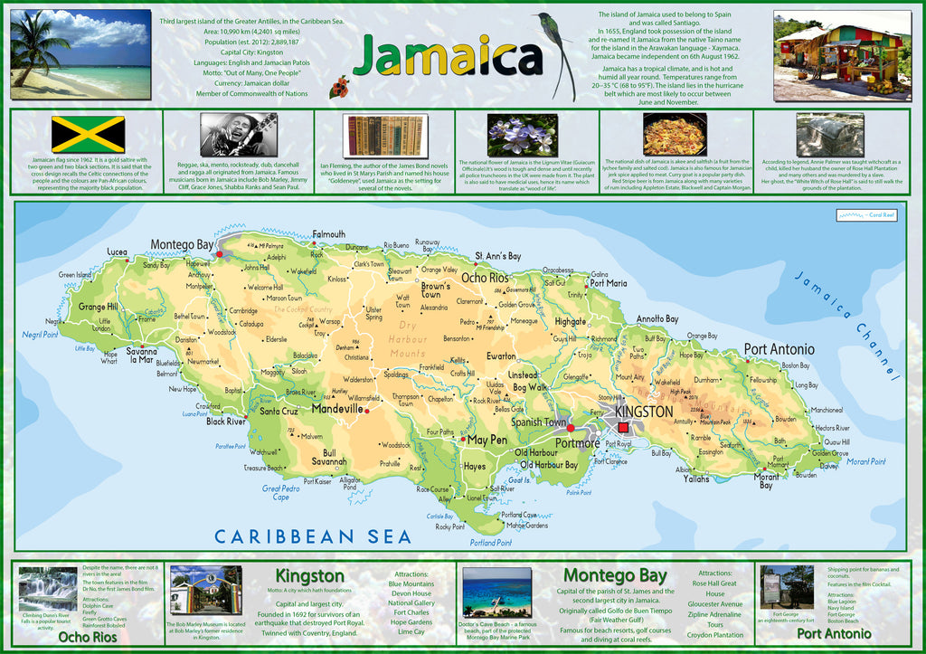 Map poster of jamaica i love maps map poster of jamaica gumiabroncs Images