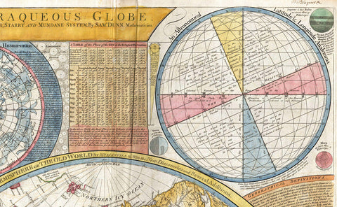 Antique Double Hemisphere World Map by Samuel Dunn 1794