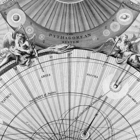 Wright's Celestial Map of the Universe - 1742