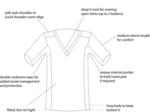 Illustration of Oxford v neck undershirt with sweat mamagement features