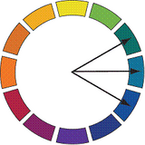 colour wheel anagolous