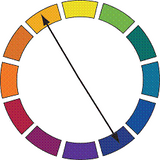 Colour wheel contrast