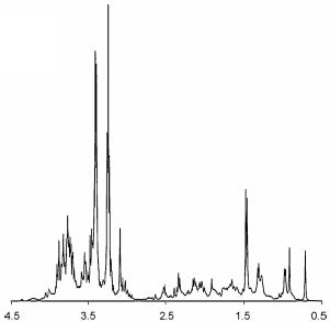 Representative one-dimensional 1H NMR metabolite spectrum of stickleback liver prepared after homogenization in the Precellys 24.