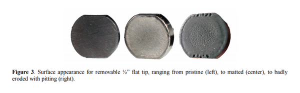 Stages of tip erosion.