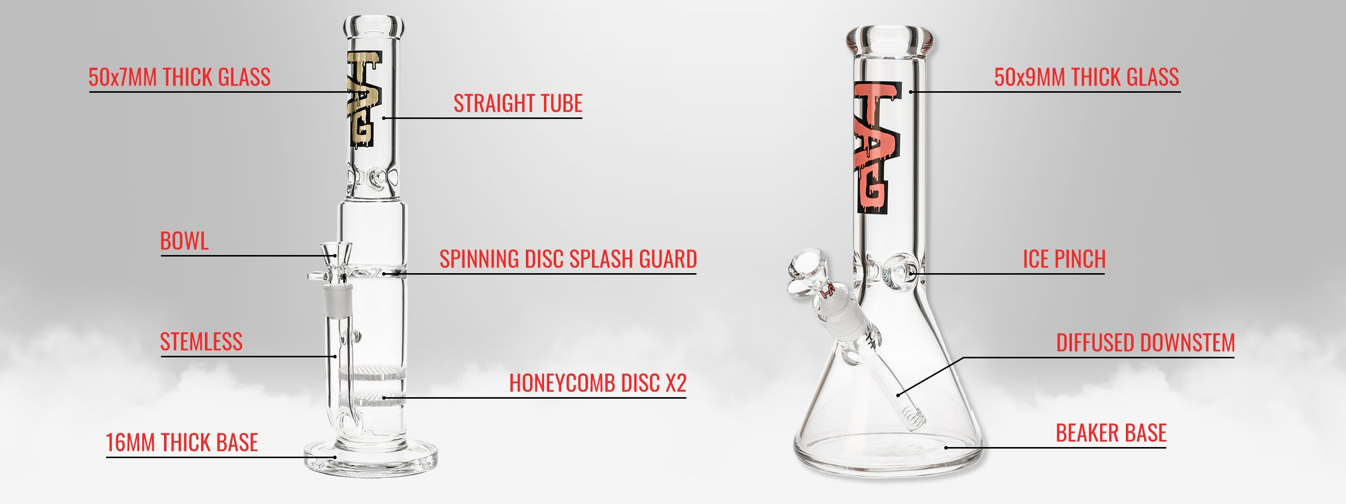 How To Use A Water Pipe - Knowing The Parts  sc 1 st  Thick Ass Glass & How To Use Water Pipes - Best Water Pipe Information | Thick Ass Glass