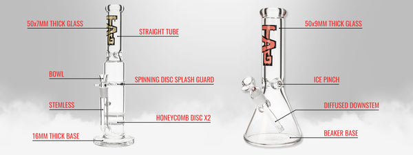 How To Use A Water Pipe - Knowing The Parts