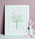 Personalised Christening Tree / Baptism Print