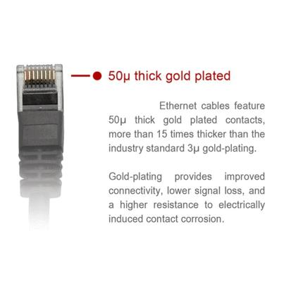 Ethernet Network Cable Cat5E
