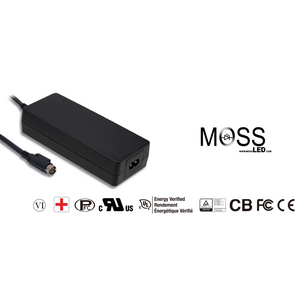 GSM Desktop Power Supplies