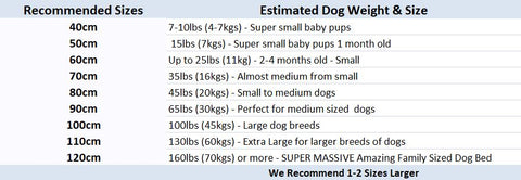 Size Chart - Calmingpup Calming Dog Bed