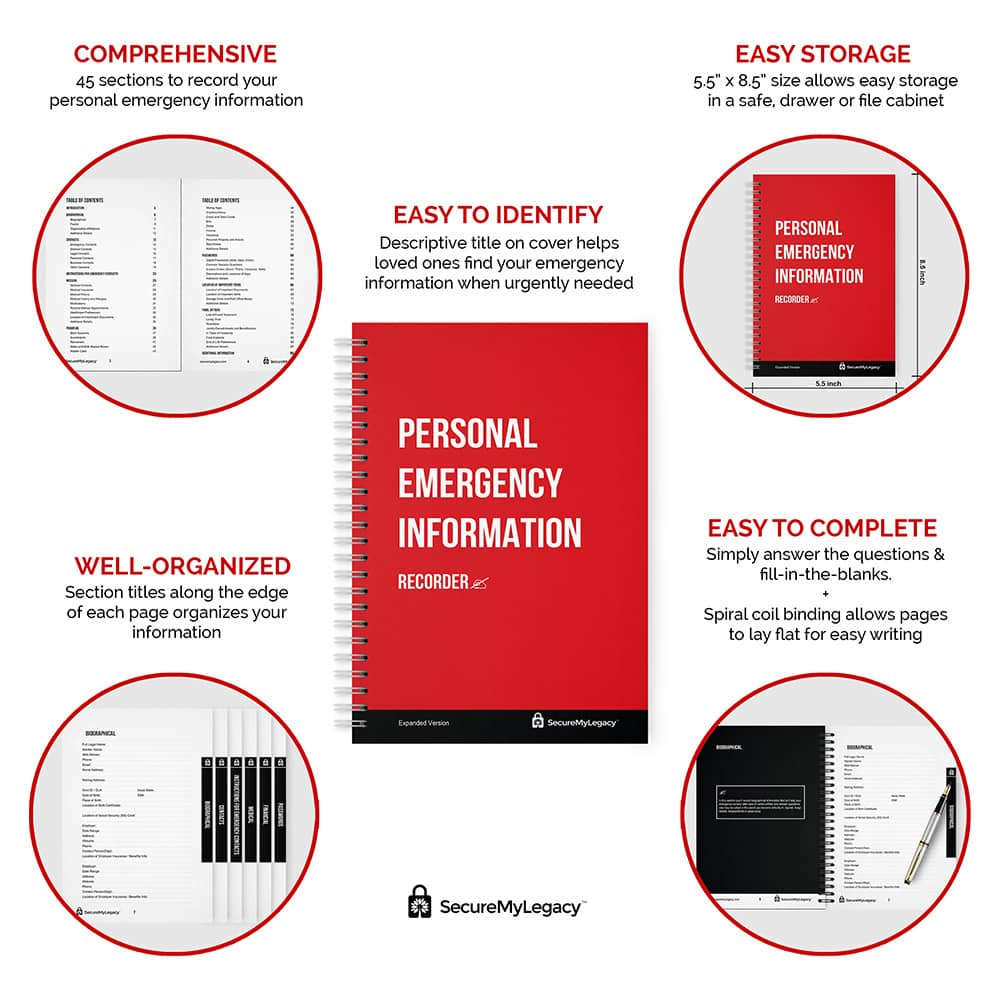 2 Secure My Legacy Fireproof Bags + Planners + Blank 4GB Drives Pack