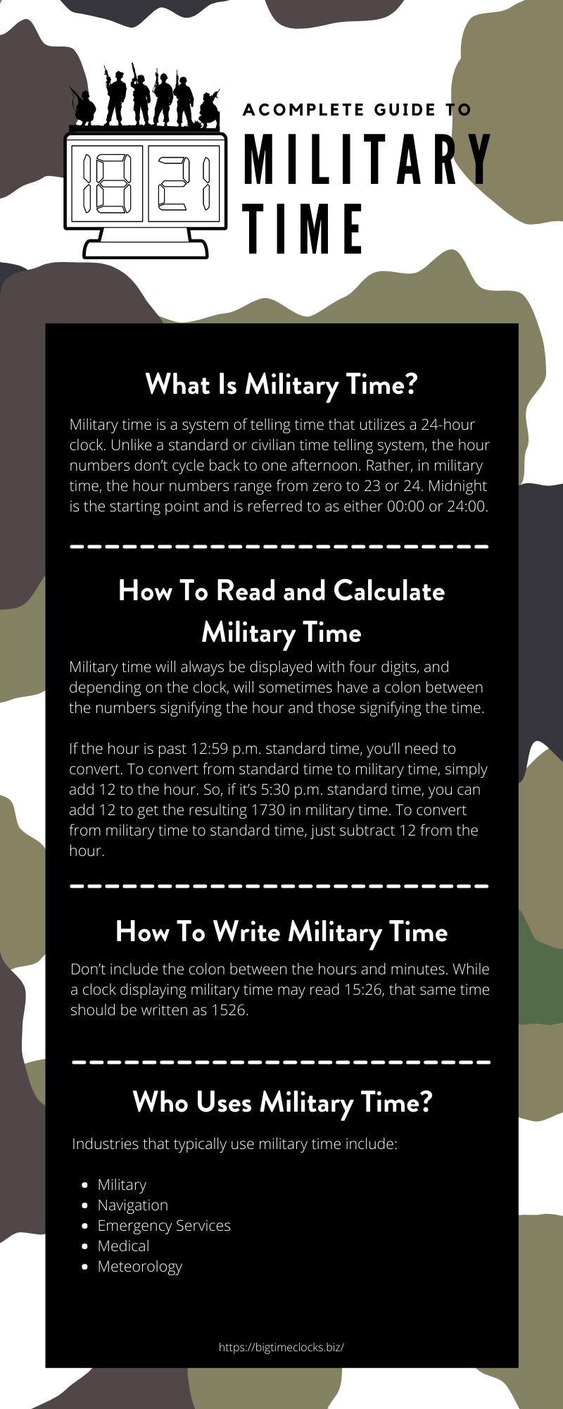 A Complete Guide To Military Time