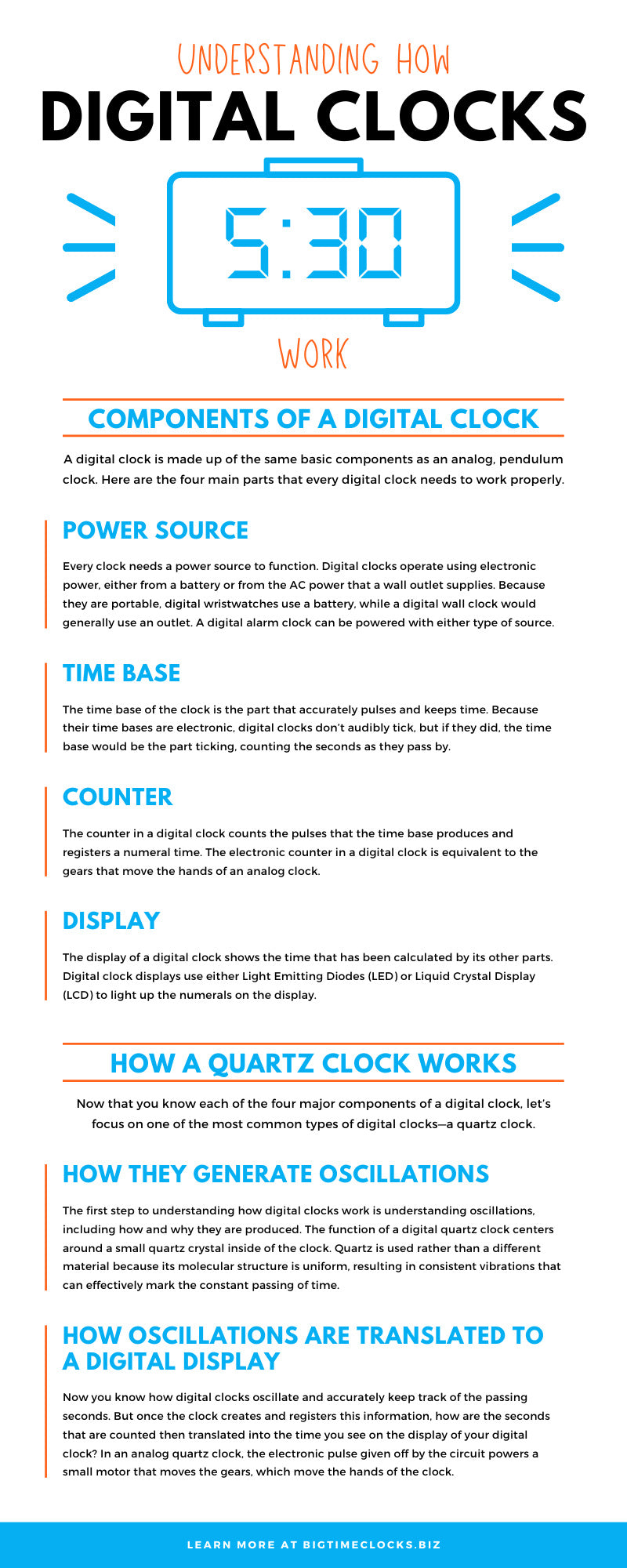 Understanding How Digital Clocks Work