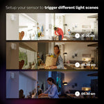 Philips Hue Motion Sensor | Houzhack
