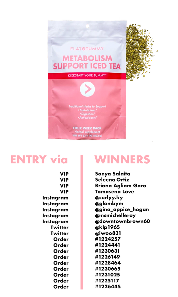 Flat Tummy Iced Tea Winners Week 5