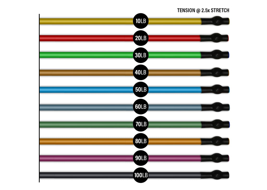gorilla bow band colors and weights
