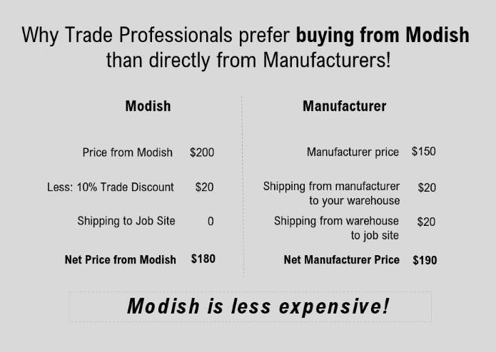 trade discount example