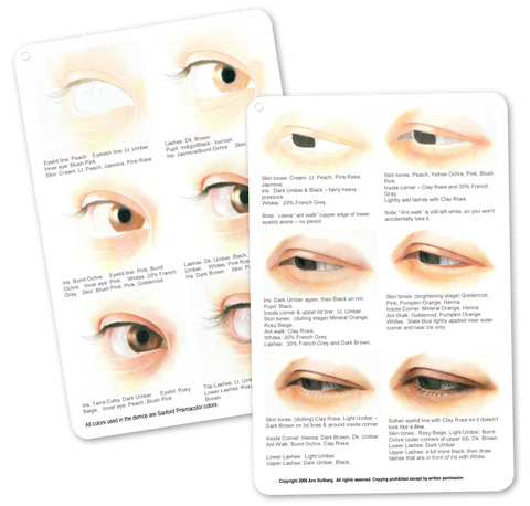 smART Card Eye Set - Portrait Guide