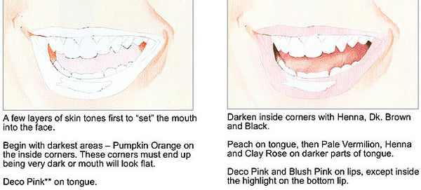 smART Card Mouth Set - Portrait Guide-Portrait Tools-Ann Kullberg