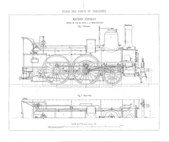 Set of 3 Engineering Drawings of an 1869 2-4-0 'Locomotive d'express' of the PLM Railway