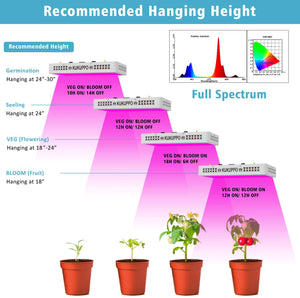 NG-GLW-1200 LED Grow Light Full Spectrum Lights Indoor Gardening Veg Bloom Flower Hydroponics Linkable Lamps KUKUPPO