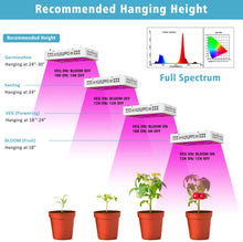 Load image into Gallery viewer, NG-GLW-600 LED Grow Light Full Spectrum Lights Indoor Gardening Veg Bloom Flower Hydroponics Linkable Lamps KUKUPPO