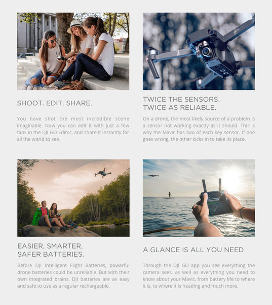 DJI Mavic Features