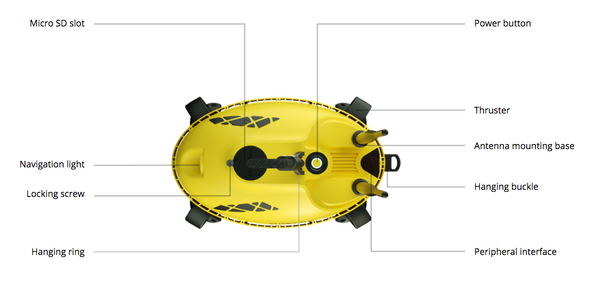 fishing drone sonar fishfinder