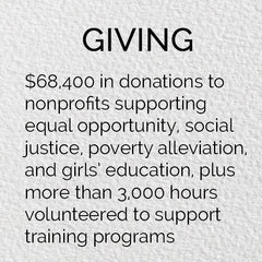 Donations to non-profits to support equal opportunity, social justice, and girls' education.