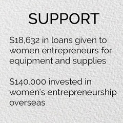 Loans given to women entrepreneurs and investment in women's entrepreneurship