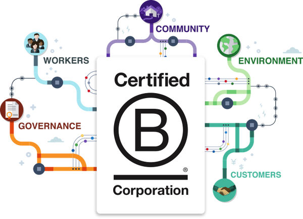 Look for certifications | How to find the best holiday gifts with a purpose