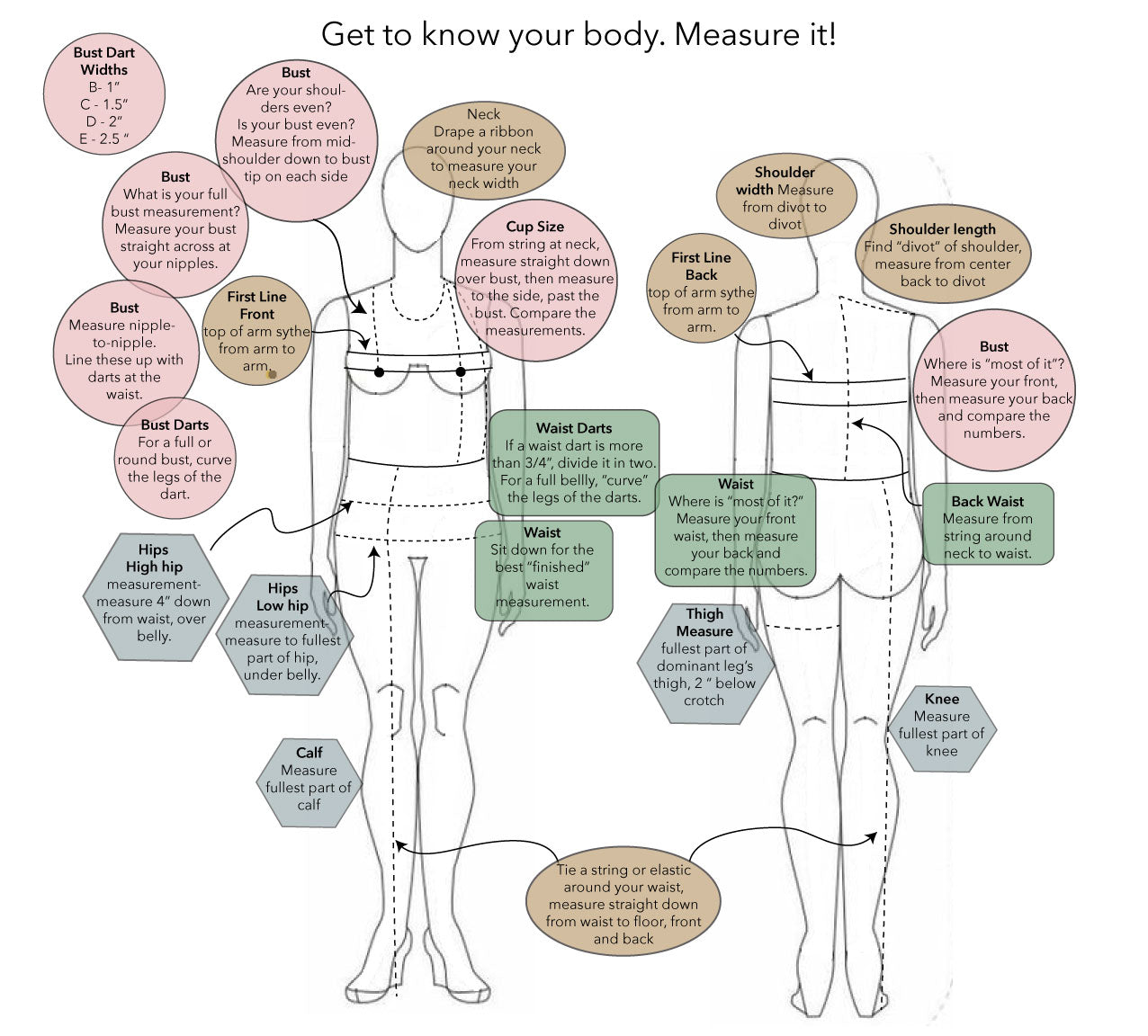 Measure your body - two croquis with measuring advice