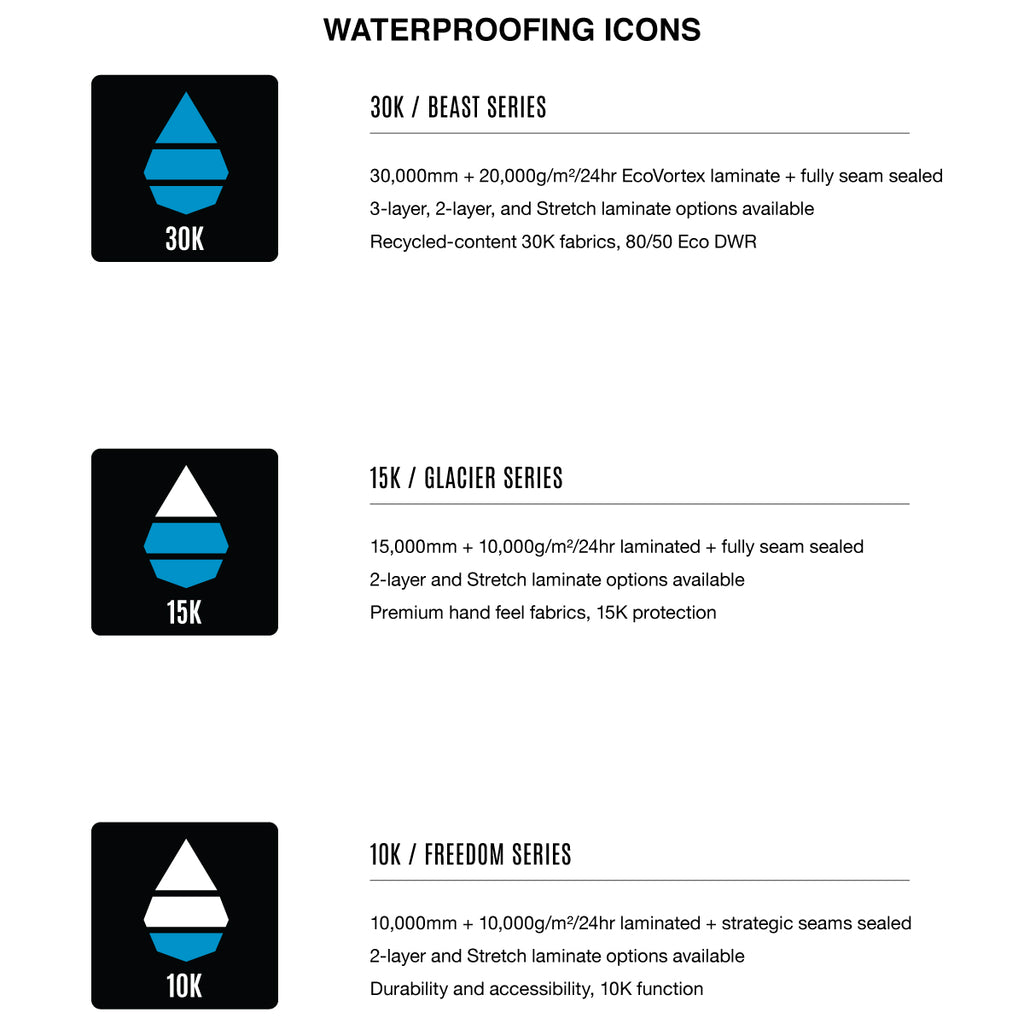 Waterproof Icon Key
