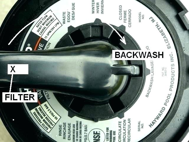When do I Backwash DE or Sand Pool Filter?