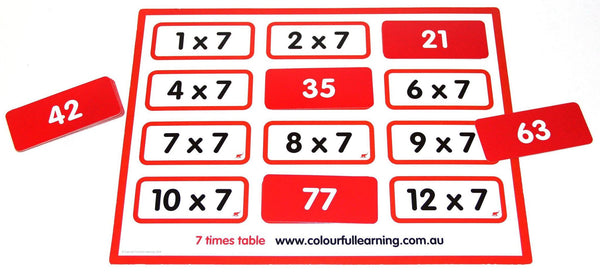 Times Tables - Card Games