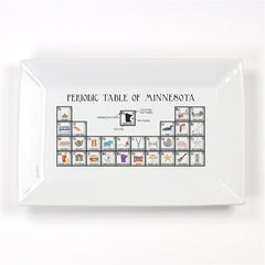 Dishique Minnesota Periodic Table