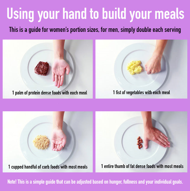 ideal portion sizes to lose weight