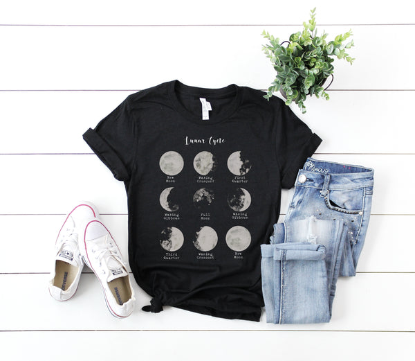 Lunar Phases - Style 4