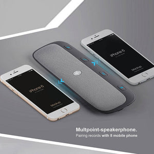 10M Wireless Bluetooth Handsfree Car Kit Speakerphone Audio Music Speaker for iPhone samsung Smartphones Car Bluetooth Handsfree