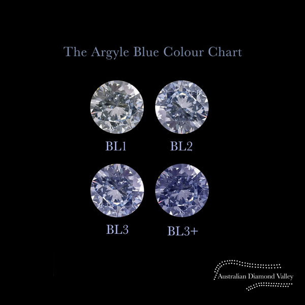 .10ct Authentic Australian Blue Argyle Diamond - BL2