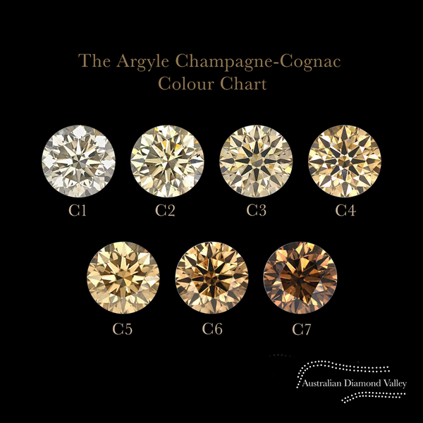 LNY 2021 Year of the Ox .06ct Authentic Australian Champagne Argyle Diamond - C5