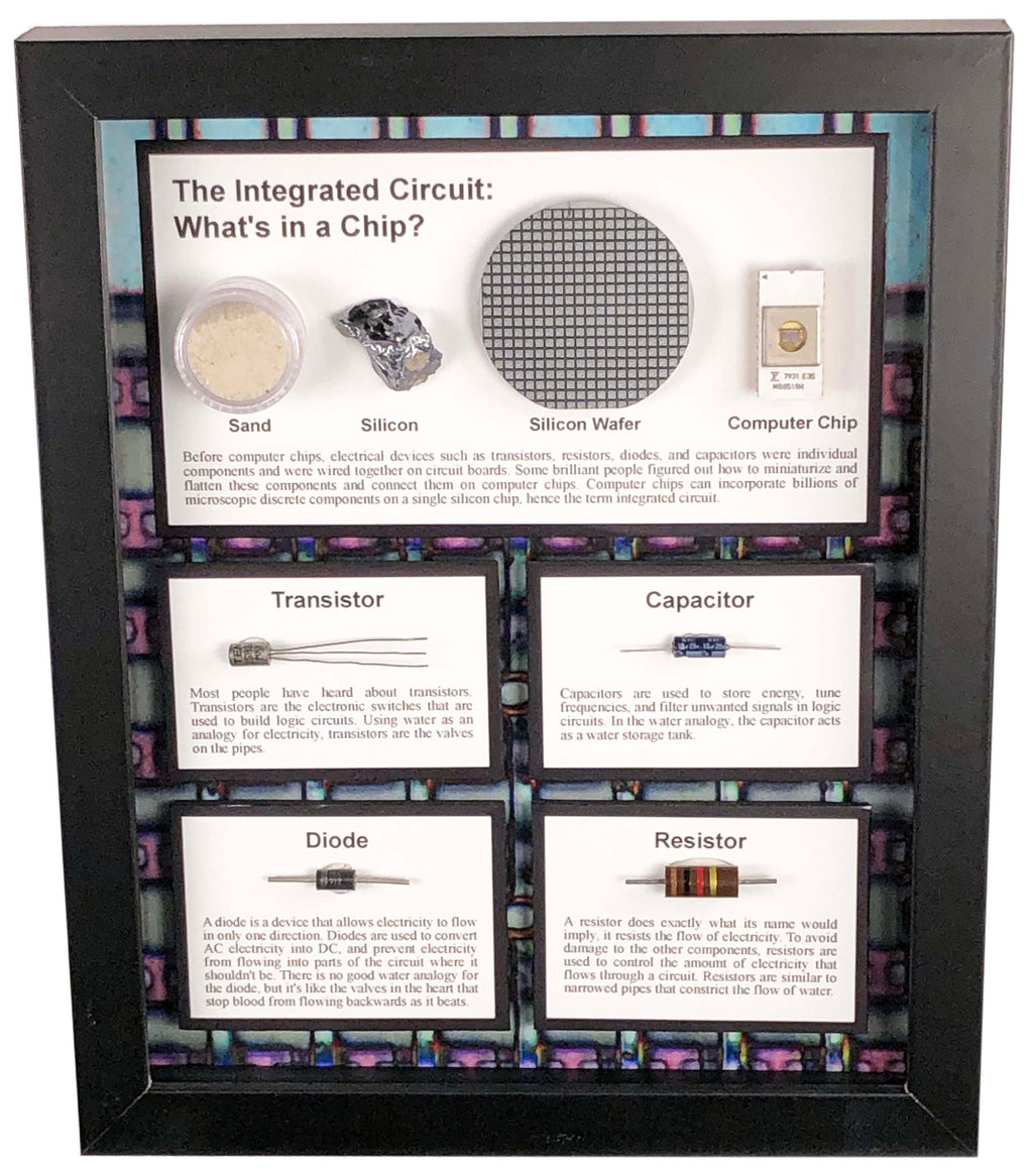 Silicon Wafer - What's in a Chip - The Integrated Circuit