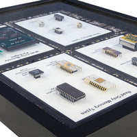 Memory Chips - Different Types -  RAM, ROM, Bubble, CCD, Fash, EPROM
