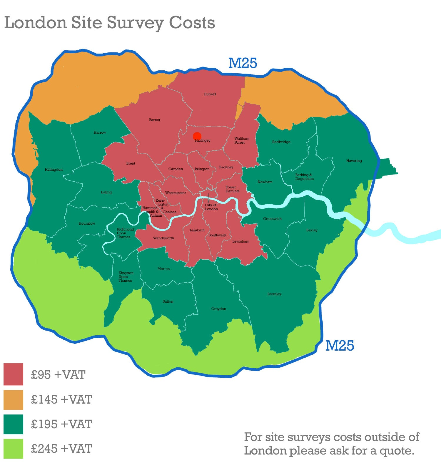 Site survey for London
