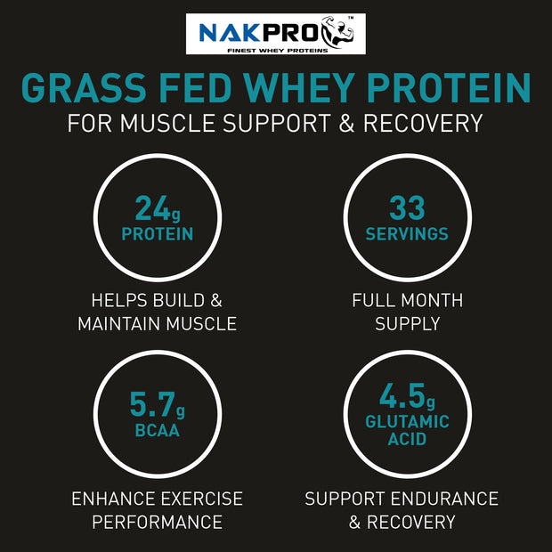 NAKPRO Grass Fed Whey Protein Concentrate - Unflavored
