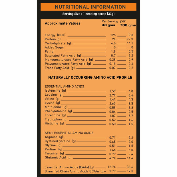 NAKPRO Nutrition Perform whey protein concentrate powder nutritional information.