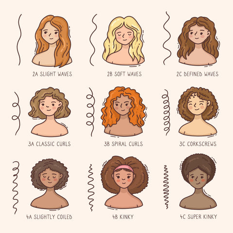 Tipologie capello - Hair types